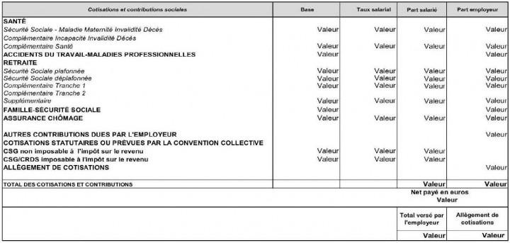 ANNEXE 1 : Modèle de bulletin salarié Non Cadre