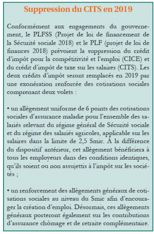 Suppression du CITS en 2019