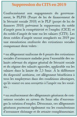Suppression du CITS en 2019